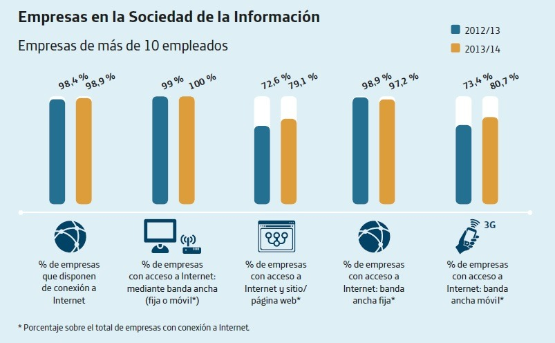 Sd información Telefónica
