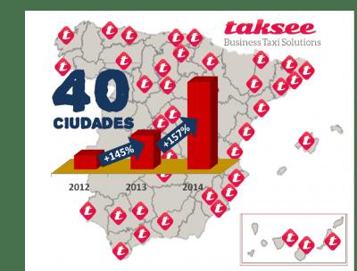 Mapa 40 cities