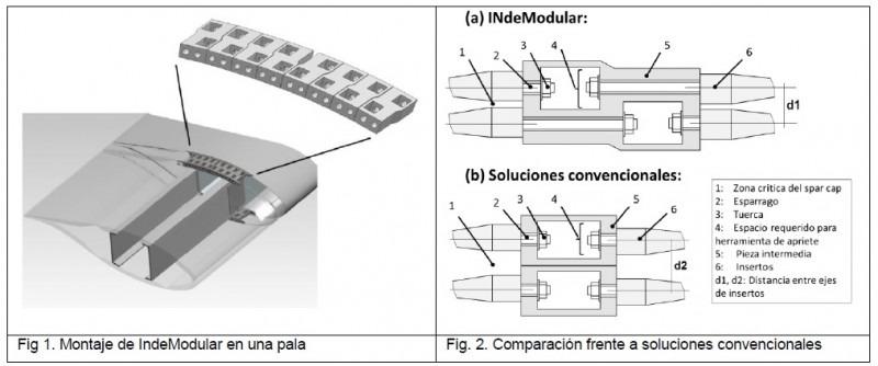 Sistema modular premio eolo
