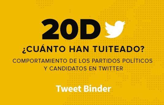 Informe TweetBinder