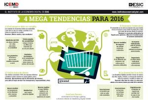 4 tendencias Economía Digital