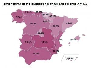 Porcentaje Empresas Familiares CCAA