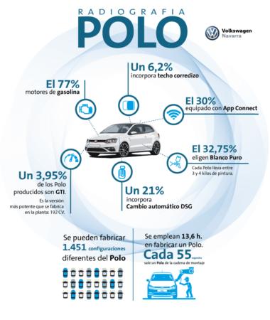 2017.06.08_Radiografía del Polo_infografía