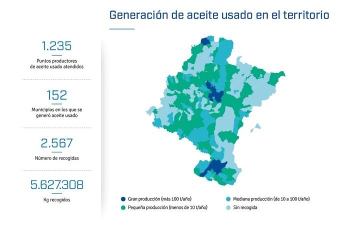 Aceite-Usado-Mapa-Navarra
