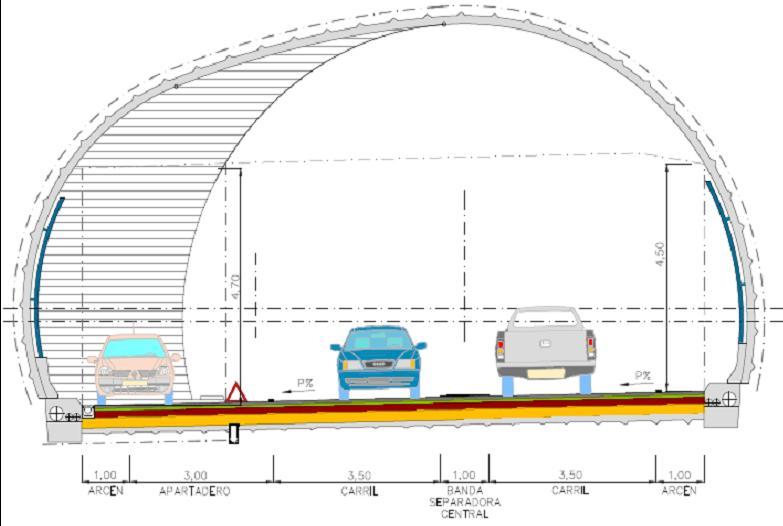 TunelBelate