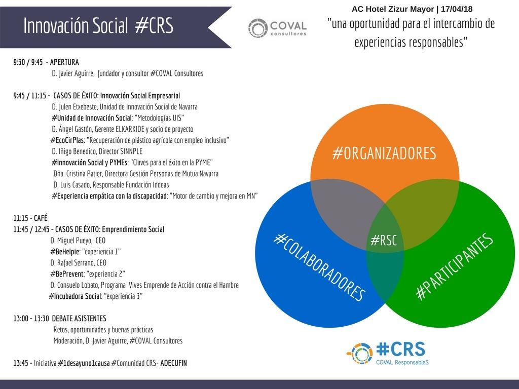 Programa Innovación Social #CRS