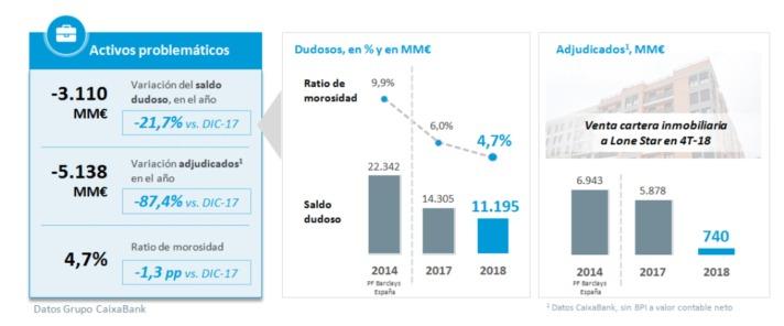 caixa-2018-resultados2