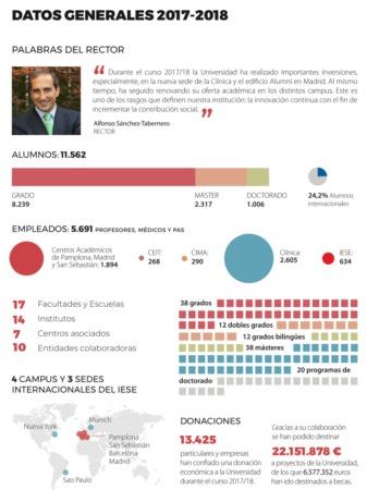 memoriaeconomica_infografia-2